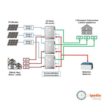 4500watt solaranlage hybrid set mit akku speicher 3 phasig f r eigenverbrauch ebay. Black Bedroom Furniture Sets. Home Design Ideas